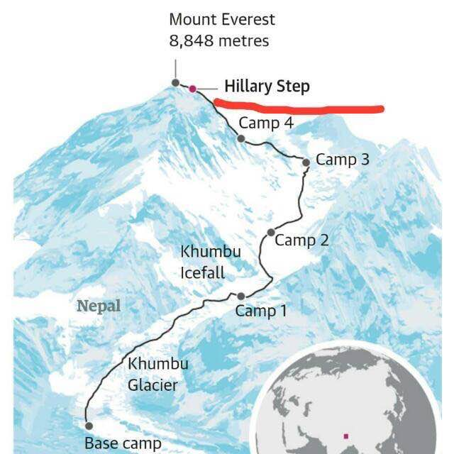 an overview of the most deadly mountain in the world mt everest Mount everest is the most popular and most recognized mountain in the world  mt everest turnsâ into a deadly free-for-all as tooâ many climbers scramble for theâ ultimate thrill,  noah's ark overview.